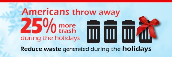 The Holidays are a Great Opportunity to Reduce Waste
